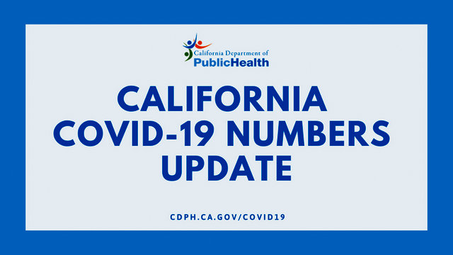 The Latest COVID-19 Numbers for State of California 3,801 Cases, 88,400 Tests Done, 65,000 Test Results Pending, 78 Deaths