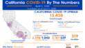 The Latest COVID-19 Numbers for State of California 13,438 Cases, 319 Deaths